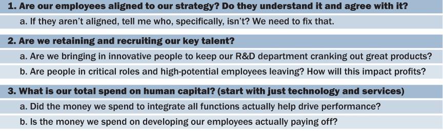 Cynical CEO Chart