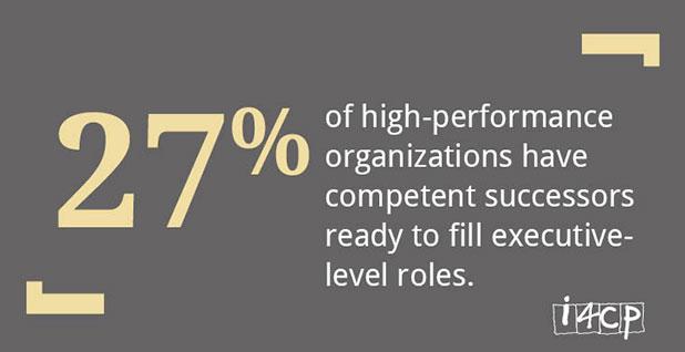 CEO Succession Statistic